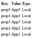 JBoss Properties