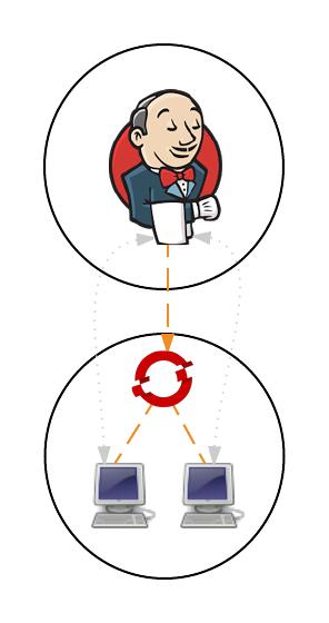 Jenkins External Logo